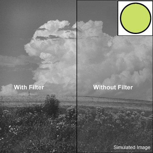 Filters Definition – Color Filter Effect