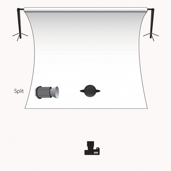 Basic Studio Lighting Setups - Split Lighting