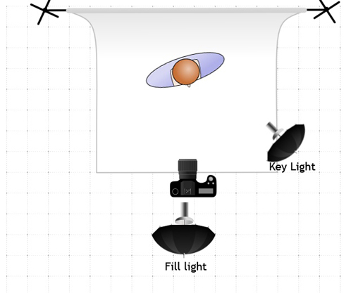 Basic Studio Lighting Setups - rembrandt lighting setup