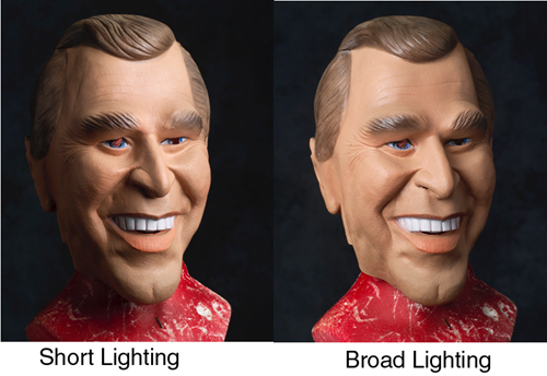 Broad and Short Portrait Lighting