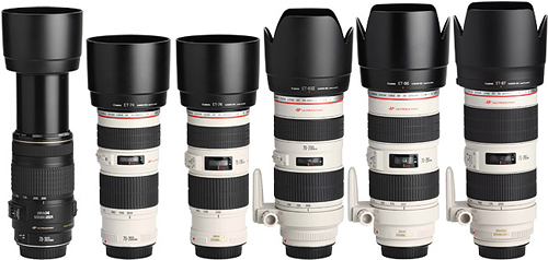 Telephoto Lens