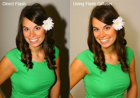 Diffusing Light Technique – Image Result