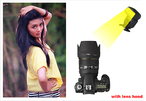 DSLR Lens Hoods – With Lens Hood