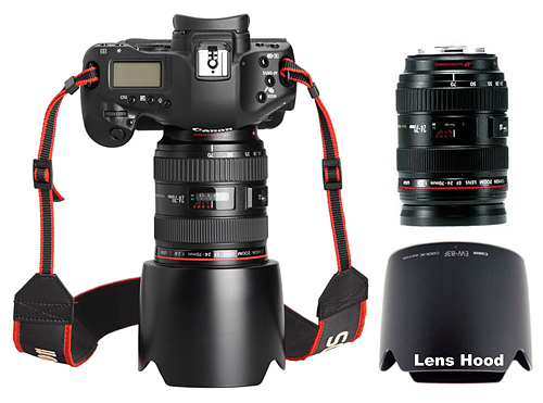 FAQ and General Facts - DSLR Lens Hoods