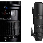 Tamron and Tokina Lens Codes and What They Mean