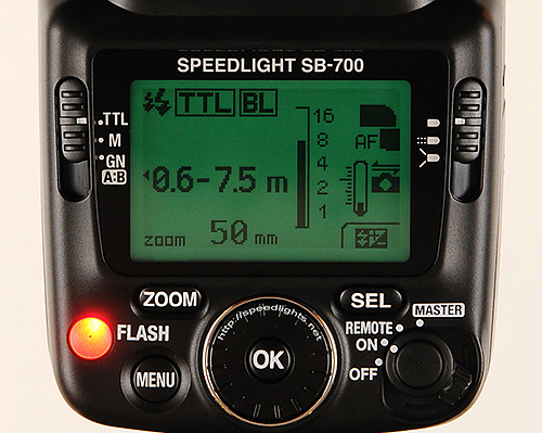 Understanding of TTL Metering in the World of Photography