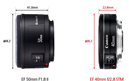 canon 50mm f1.8 vs canon 40mm f2.8 STM Size