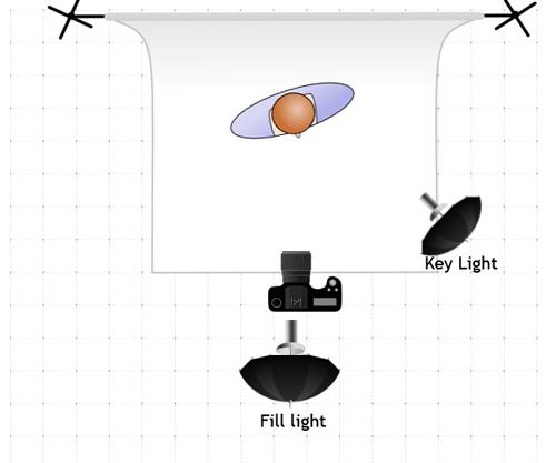 Basic Studio Lighting Setups - rembrandt lighting setup
