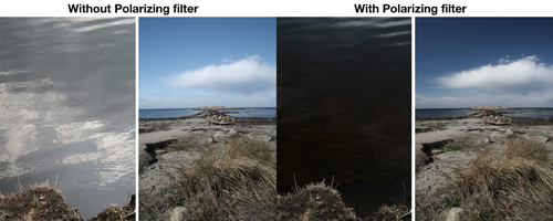 Filters Definition - CPL Filter