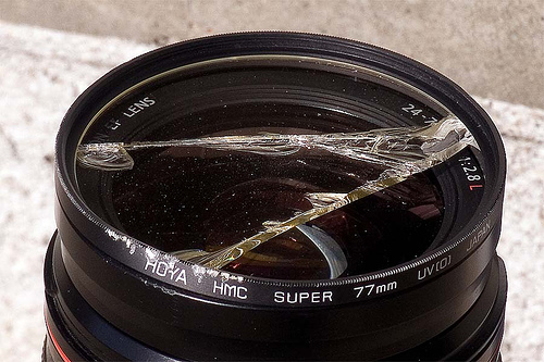 Filters Definition - filters UV as lens protector