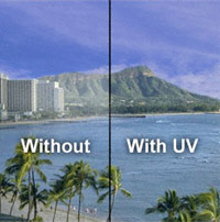 Filters Definition - filters UV