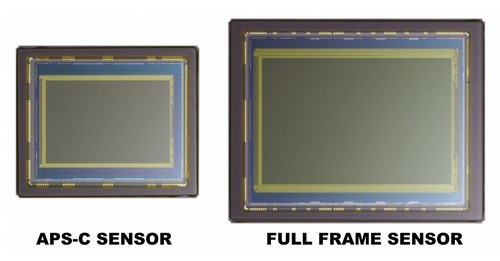 The Benefits of the Full Frame Sensor on a DSLR Camera