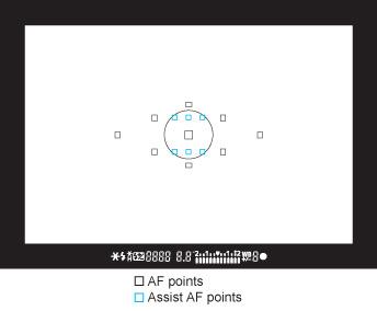 AF Points